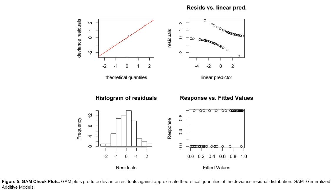 proteomics-bioinformatics-approximate