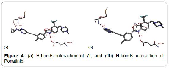 proteomics-bioinformatics-bonds-interaction
