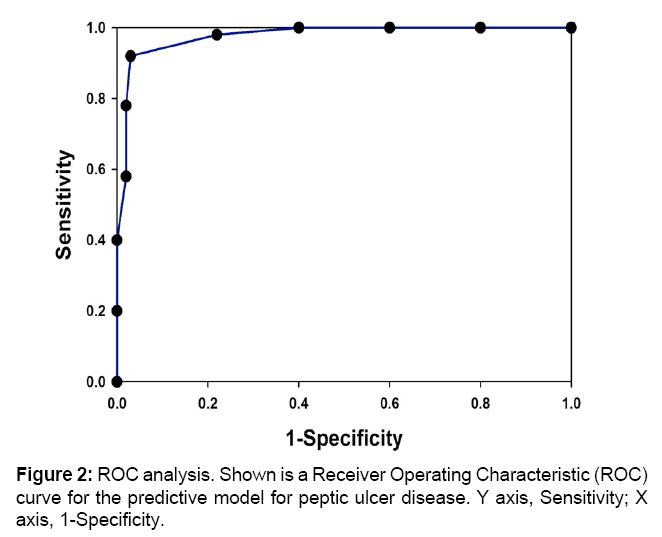 proteomics-bioinformatics-characteristic