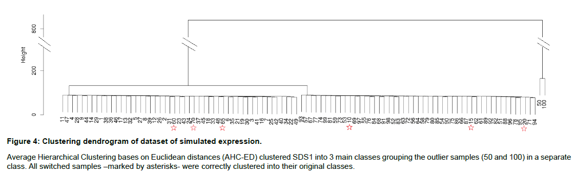 proteomics-bioinformatics-clustering-dendrogram-hierarchical