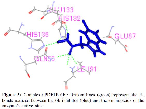 proteomics-bioinformatics-complexe-amino-acids