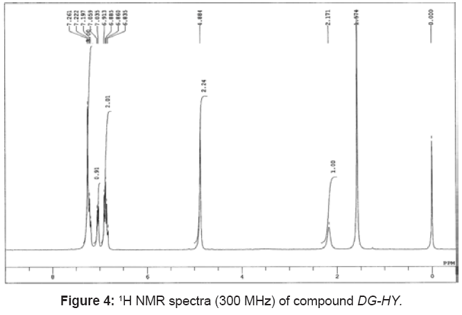 proteomics-bioinformatics-compound