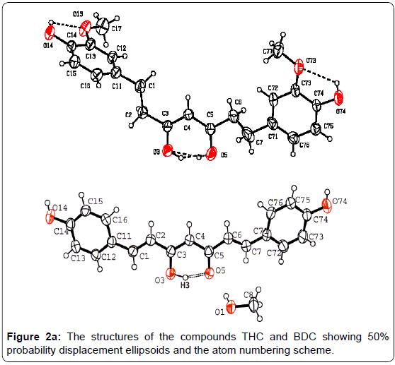 proteomics-bioinformatics-compounds-ellipsoids-atom