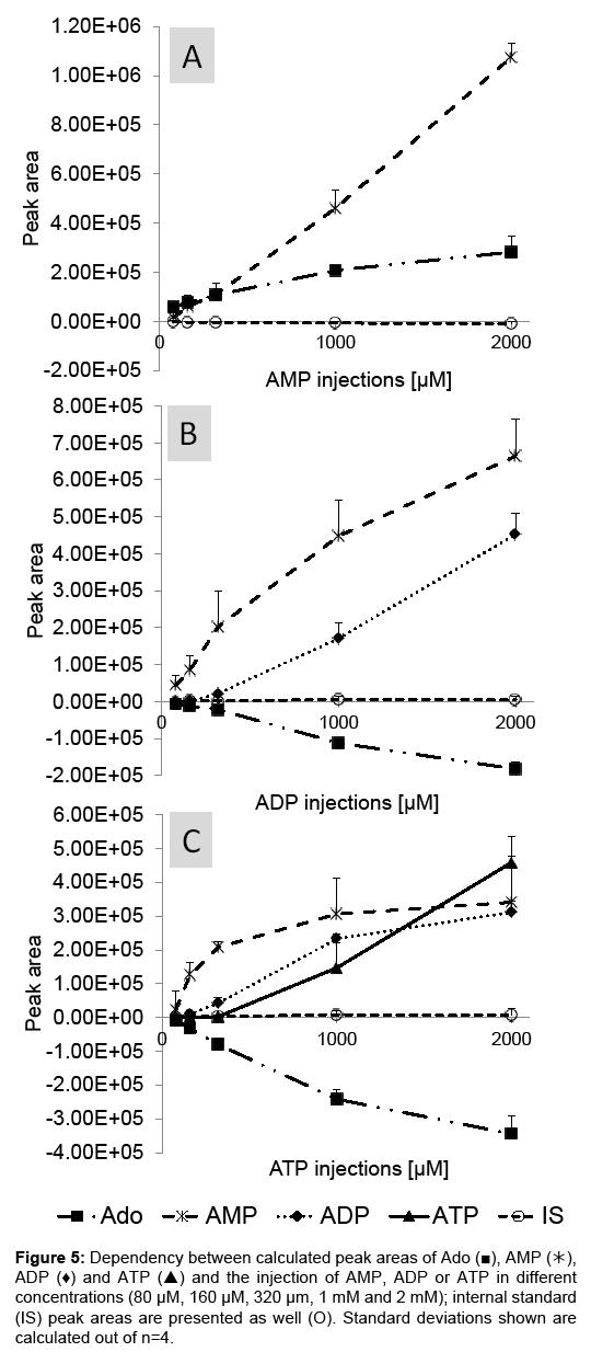 proteomics-bioinformatics-concentrations