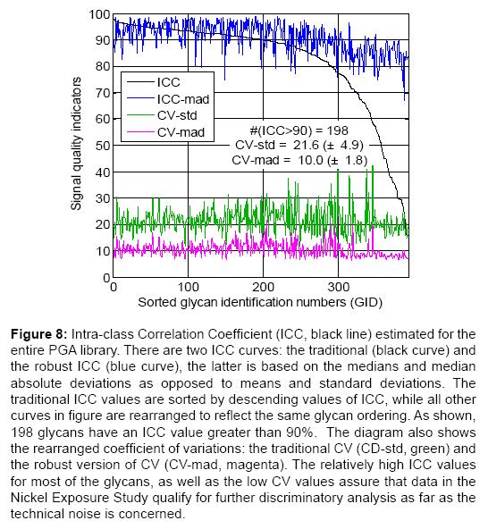 proteomics-bioinformatics-correlation