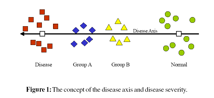 proteomics-bioinformatics-disease