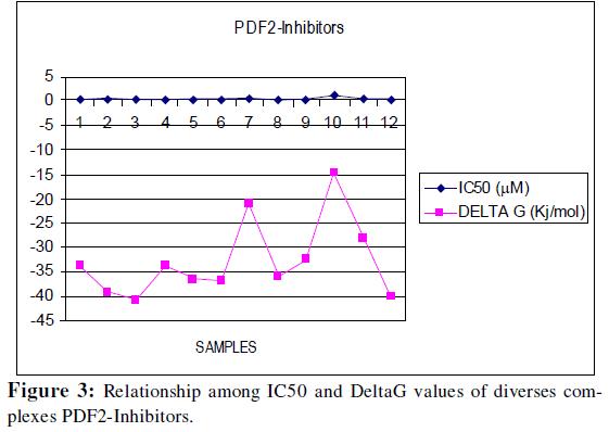 proteomics-bioinformatics-diverses-complexes-inhibitors