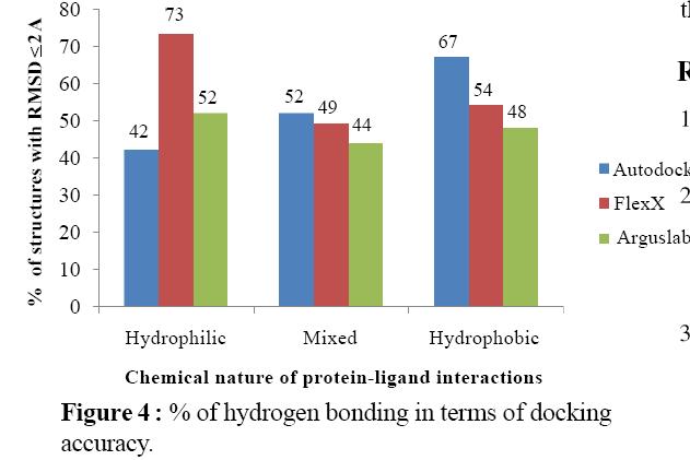 proteomics-bioinformatics-hydrogen