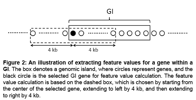 proteomics-bioinformatics-illustration