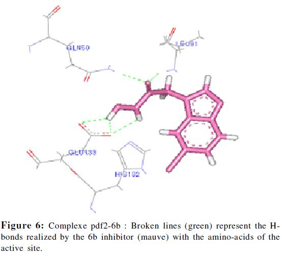 proteomics-bioinformatics-inhibitor-amino-acids