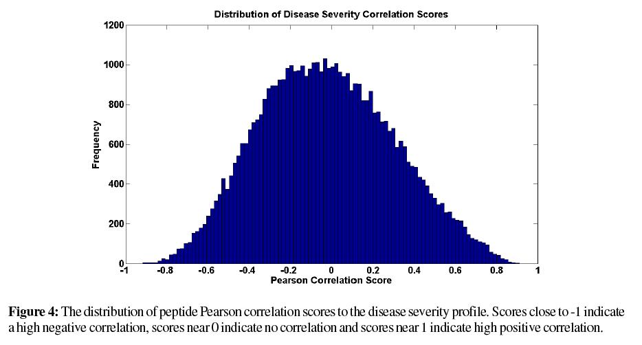 proteomics-bioinformatics-pearson