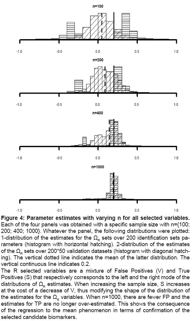 proteomics-bioinformatics-phenomenon