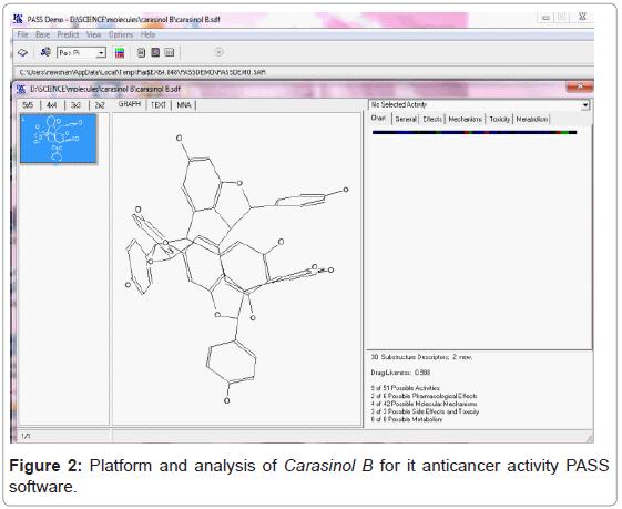 proteomics-bioinformatics-platform-anticancer-software
