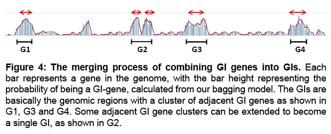 proteomics-bioinformatics-probability