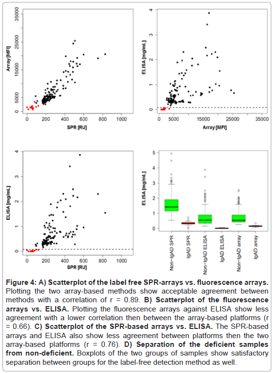 proteomics-bioinformatics-scatterplot-fluorescence-correlation
