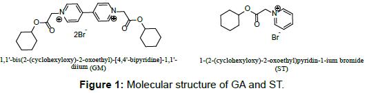 proteomics-bioinformatics-structure-GA-ST