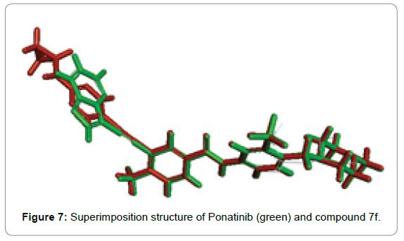 proteomics-bioinformatics-structure-Ponatinib