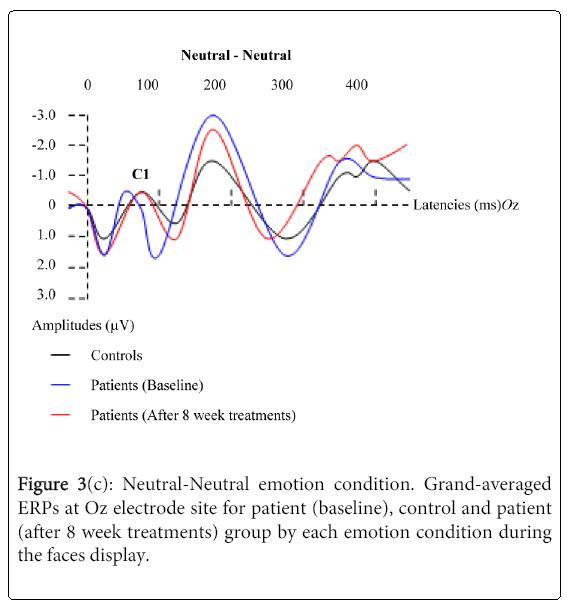 psychiatry-Neutral-Neutral-emotion