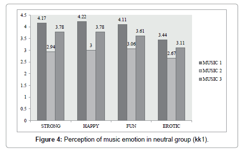 psychiatry-neutral