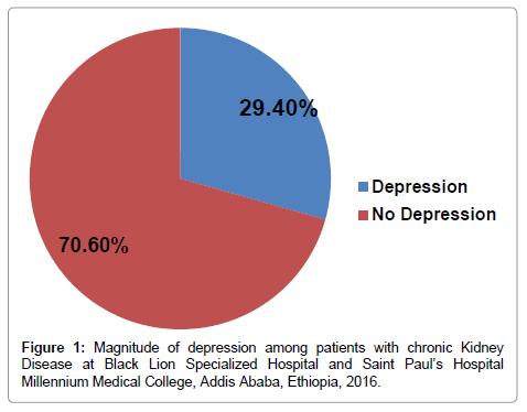 psychiatry-patients