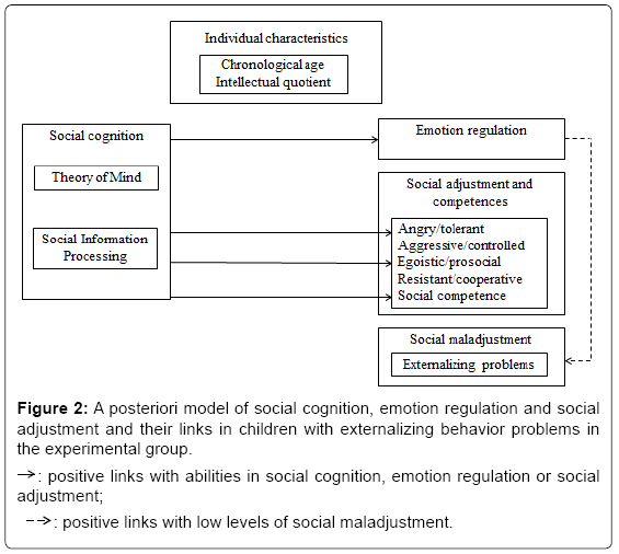 psychological-abnormalities-emotion-regulation