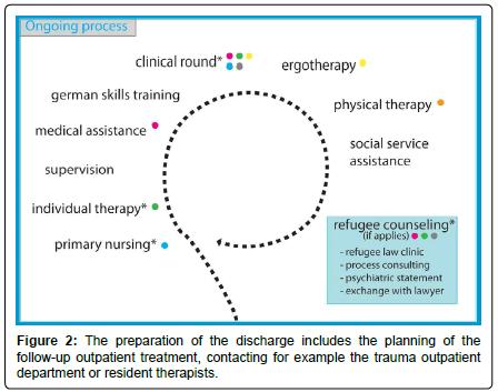 psychology-psychotherapy-resident-therapists