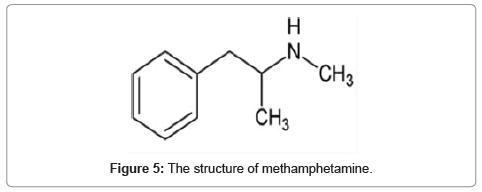 public-health-safety-structure-methamphetamine