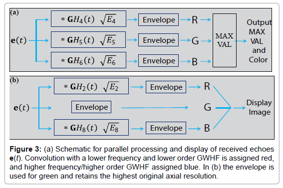 radiology-Schematic-parallel-processing