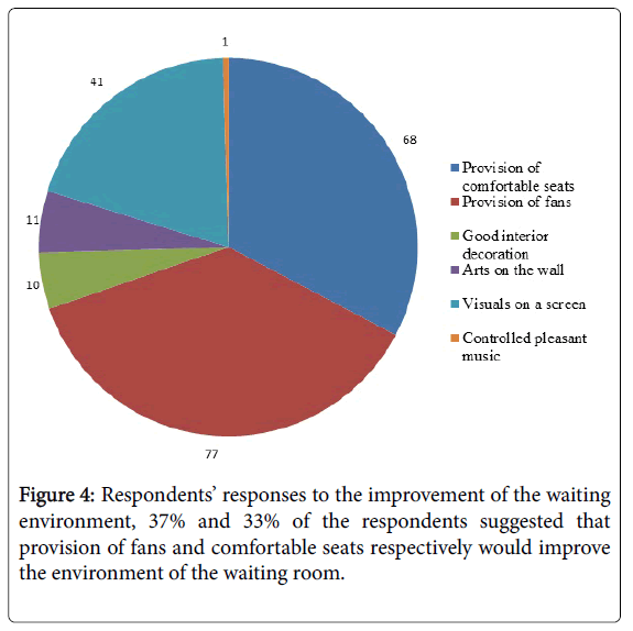 radiology-waiting-room