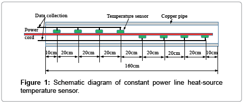 renewable-energy-applications-Schematic-diagram-temperature