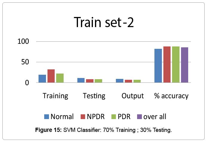 research-development-SVM-Classifier