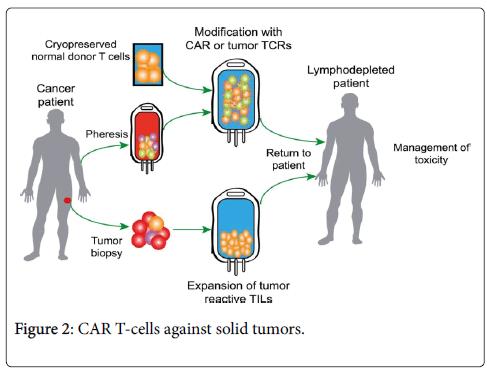 rheumatology-solid-tumors