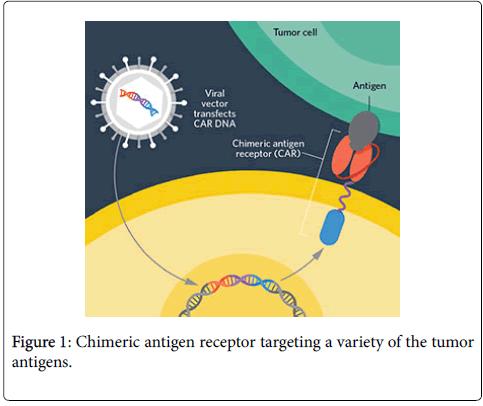 rheumatology-tumor-antigens