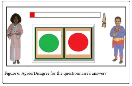 school-cognitive-psychology-Disagree-for