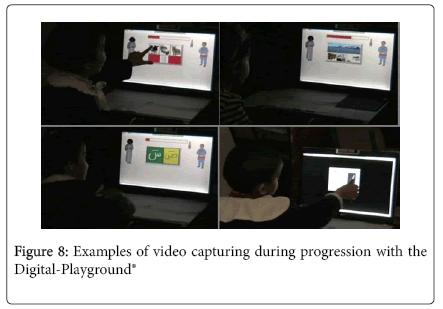 school-cognitive-psychology-video-capturing