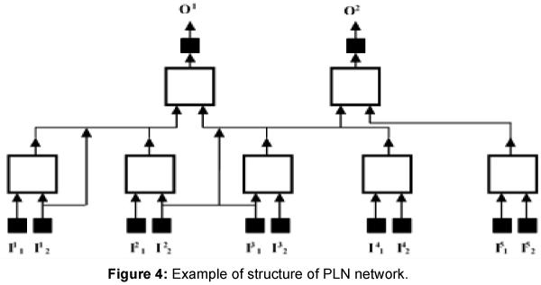 sensor-networks-data-communications