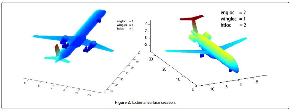 sensor-networks-data-communications-External-surface-creation
