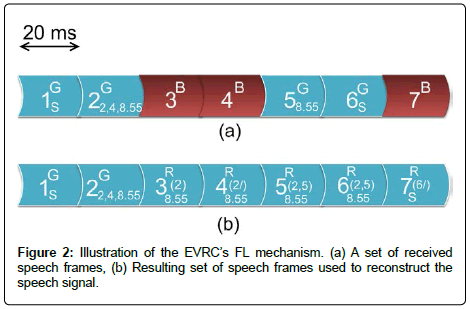 sensor-networks-data-communications-FL-mechanism