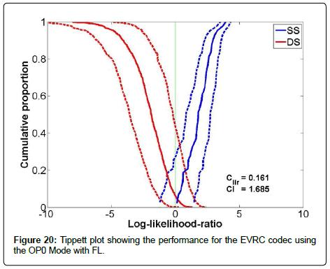 sensor-networks-data-communications-OP0-Mode-FL