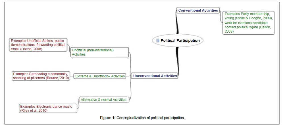 sociology-and-criminology-political