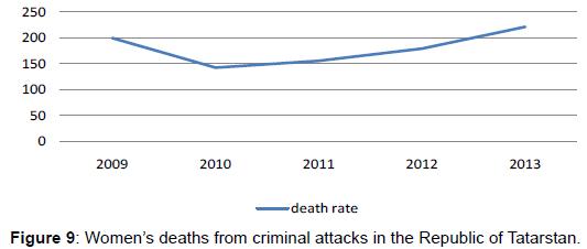 sociology-criminology-deaths-criminal-attacks