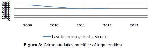 sociology-criminology-statistics-sacrifice-legal