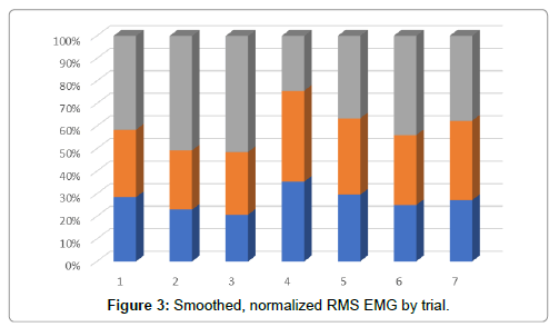 spine-Smoothed-normalized-RMS