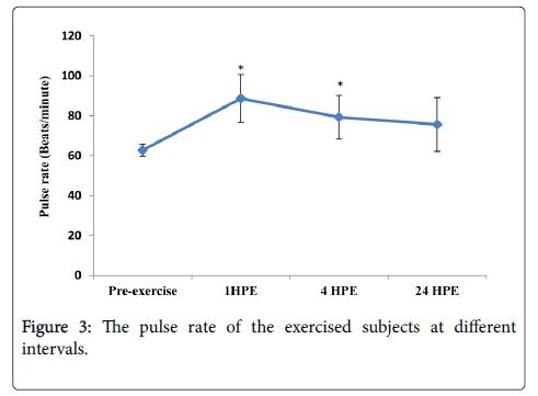 sports-medicine-doping-studies-pulse