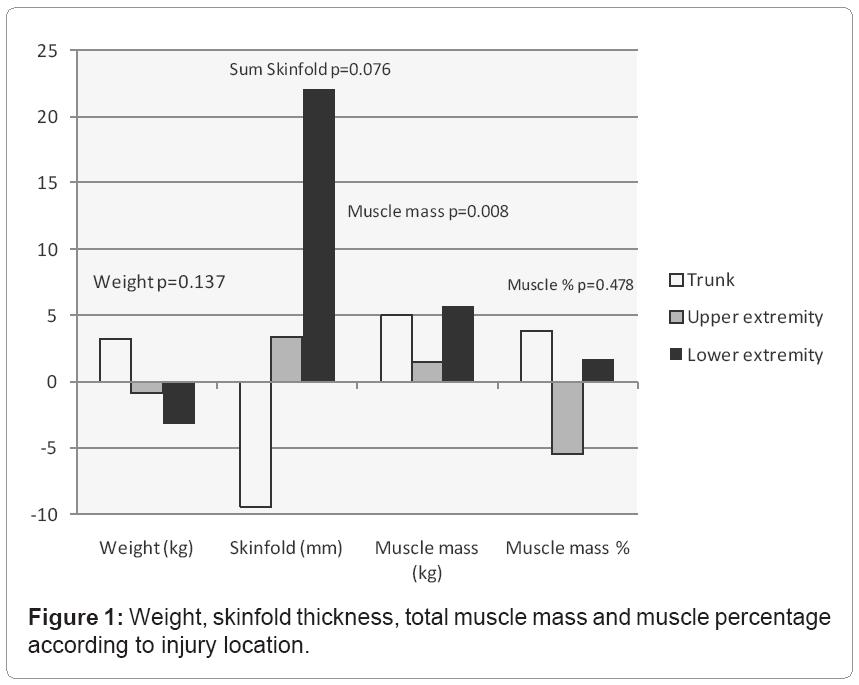 sports-medicine-doping-studies-thickness