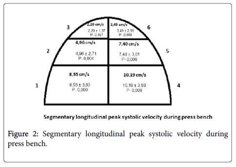 sports-medicine-doping-studies-velocity