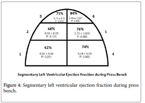 sports-medicine-doping-studies-ventricular