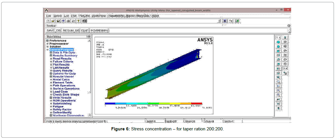 Structural Analysis of a Cantilever Beam with Tapered Web Section