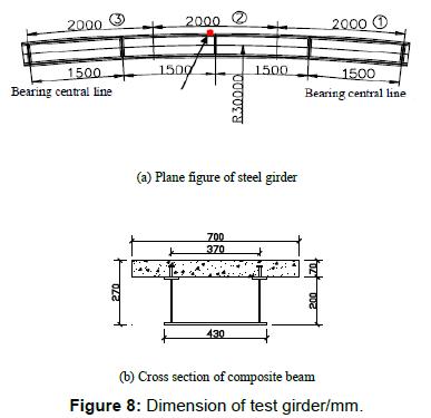 steel-structures-construction-dimension-test-girder