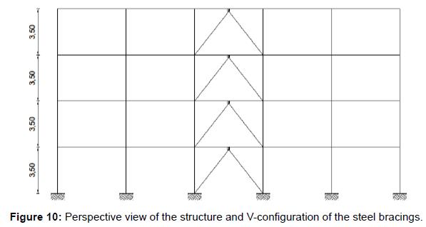 steel-structures-construction-perspective-steel-bracings